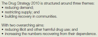 UK_Drug_Strategy_2010